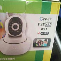 IP+wireless camera for security
