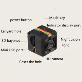 mini camera with delivery