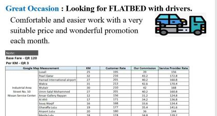 Looking for flatbed with drivers