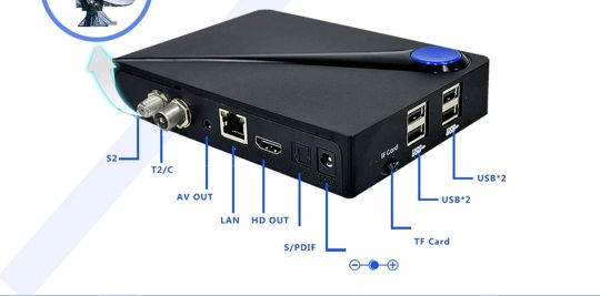 ريسيفر مع Tvbox Wifi Bluetooth