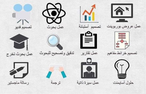 Research , services University