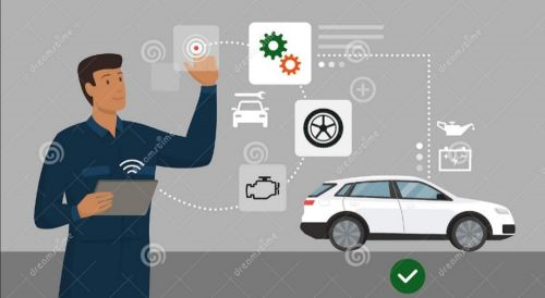 Car Inspection At Your Location